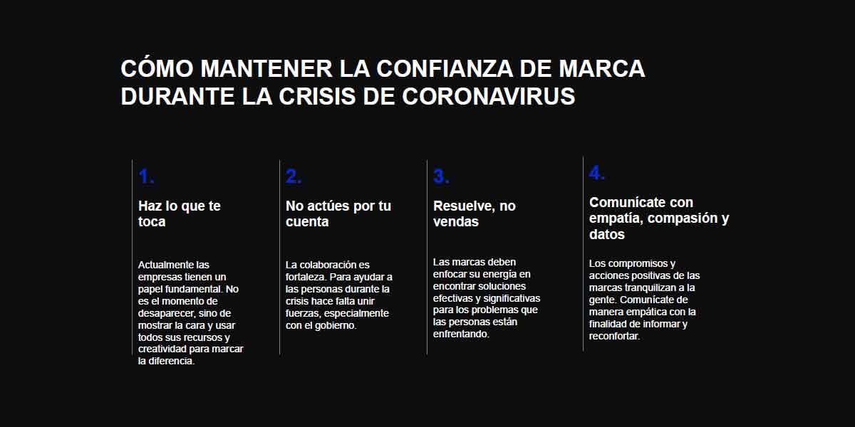 Cómo mantener la confianza de las marca, empresas y negocios durante y después de la pandemia